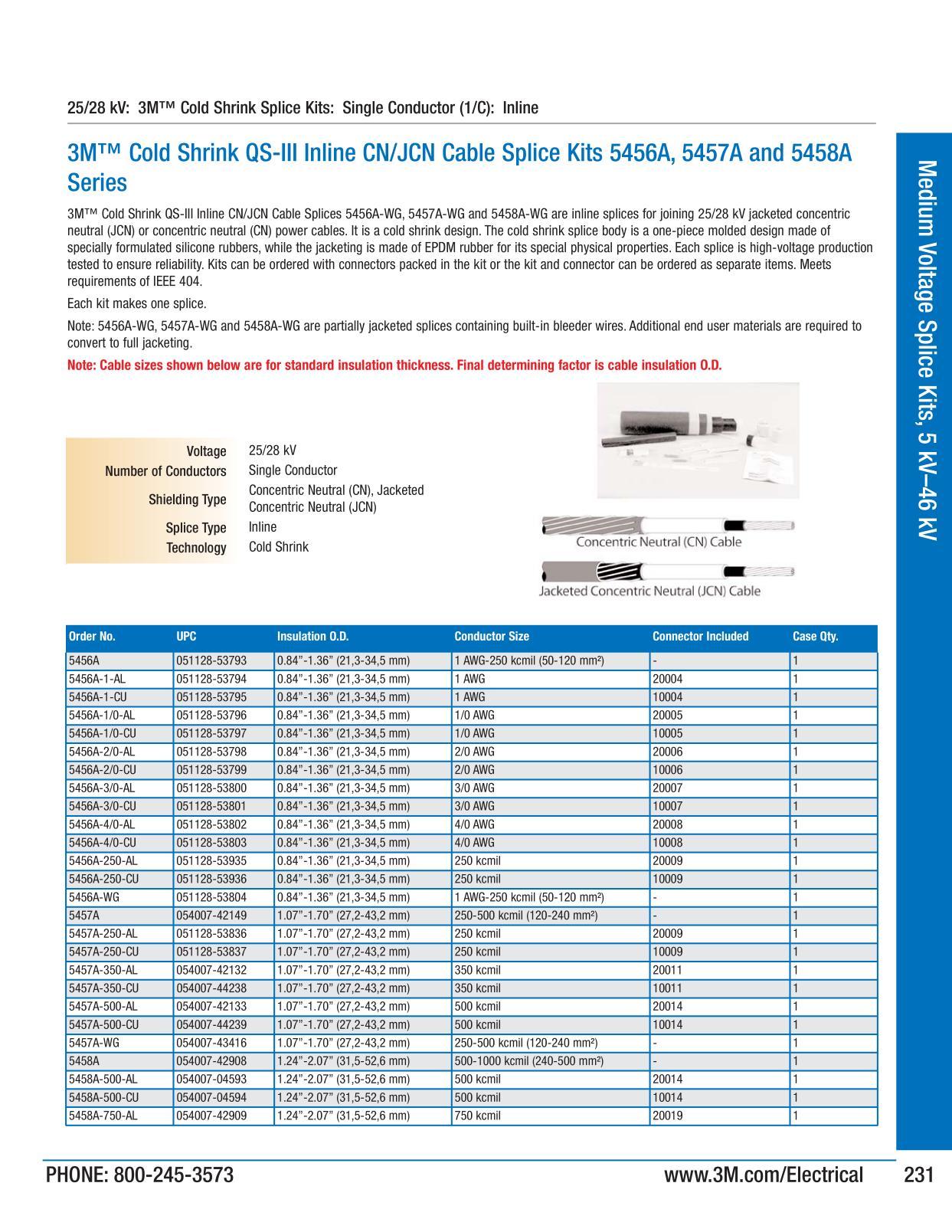 Medium voltage splice kits 5 kv 46 kv 3m big deal promotion page 231 keyboard keysfo Image collections