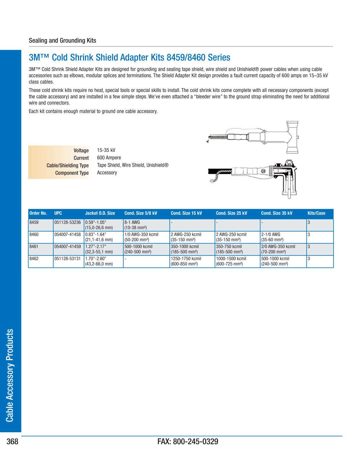 Cable accessory products 3m electrical products page 369 greentooth Gallery
