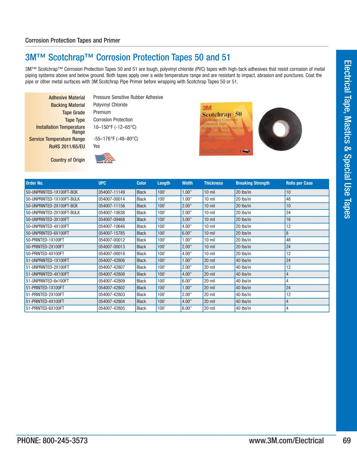 3M Electrical Products Page 68 - Electrical Tape, Mastics and ...